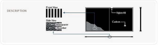 Grid 2100, Carbon Interspaced Grid