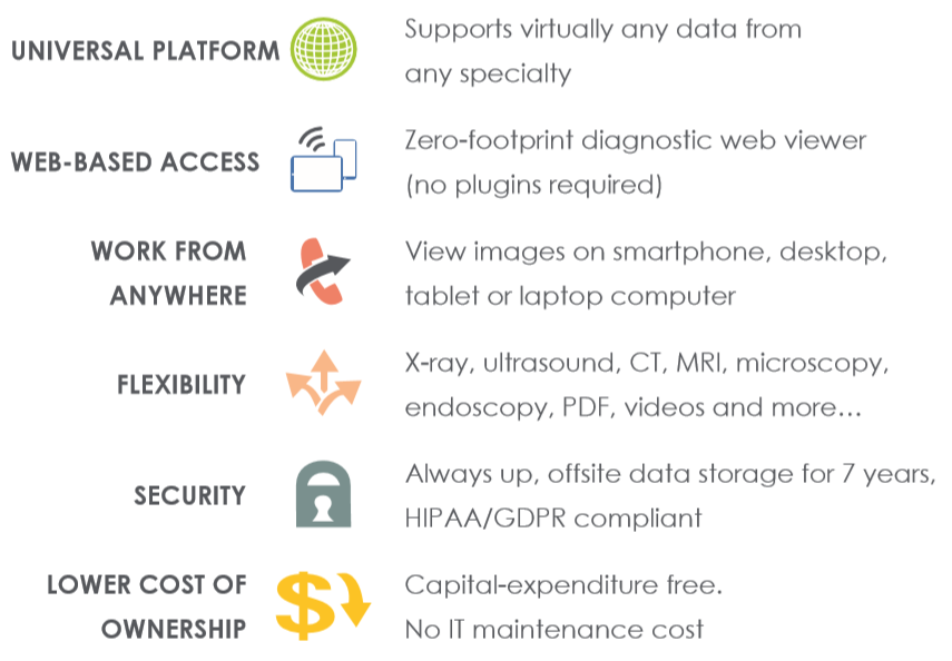 , JPI Healthcare Solutions Now Offers iQ-4CLOUD PACS Solutions